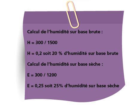 Calcul de l'humidité